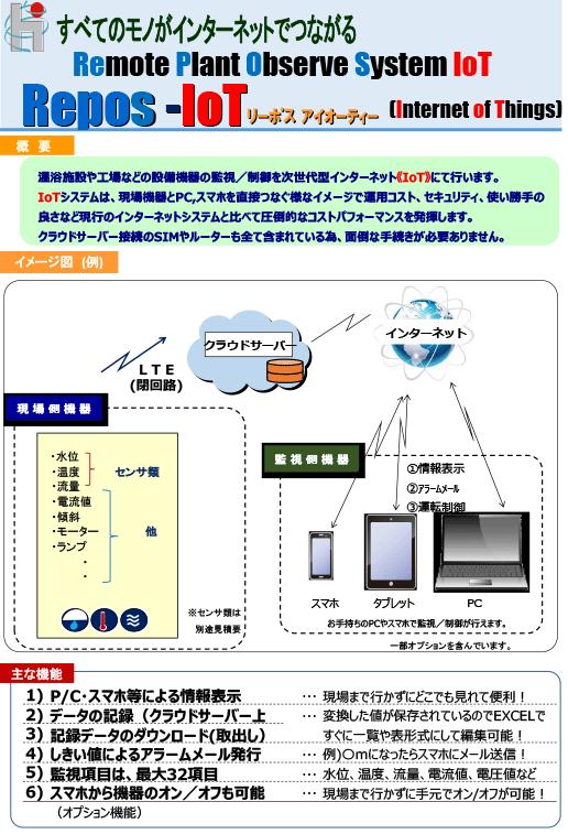Repos-IoT